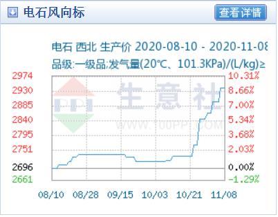 電石價格.jpg